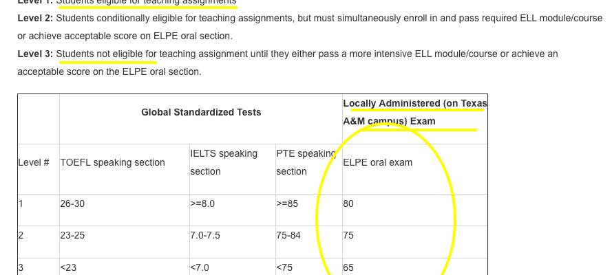 How much should you score in TOEFL/IELTS? – LIFE in a foreign land